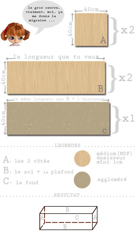 tutorial dollhouse maison de poupée blythe hujoo